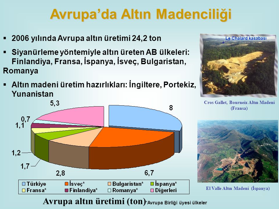 Avrupa'da Altın Madenciliği