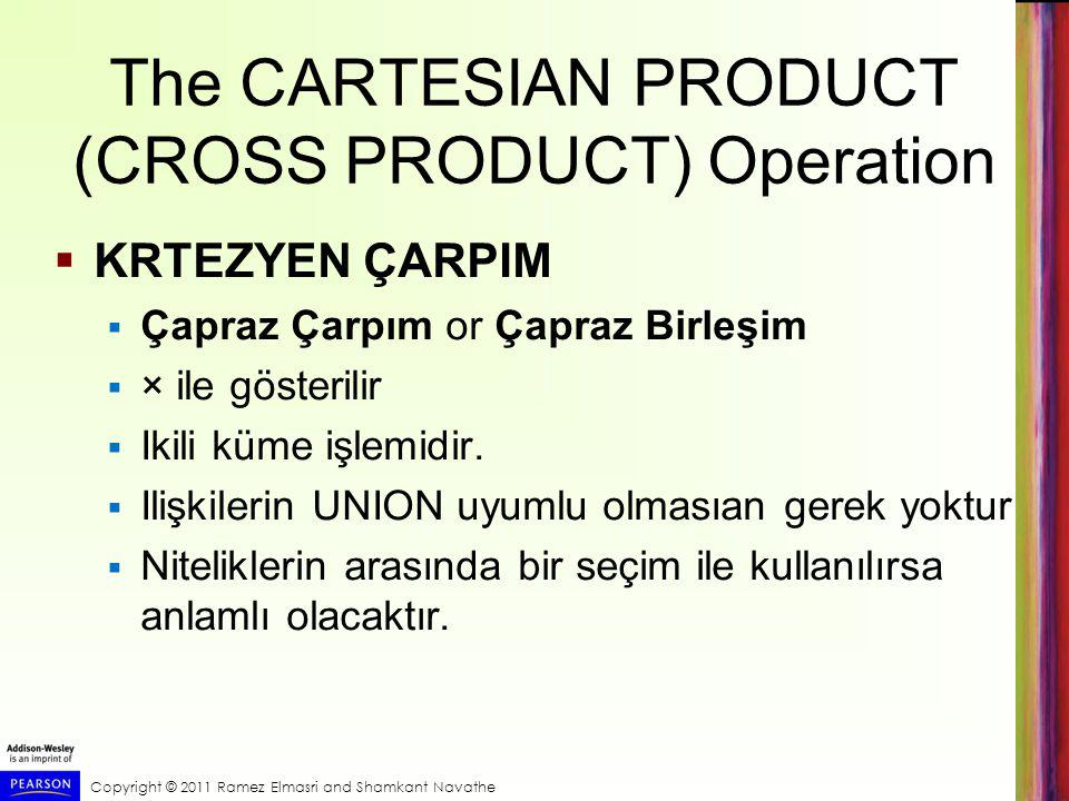 The CARTESIAN PRODUCT (CROSS PRODUCT) Operation