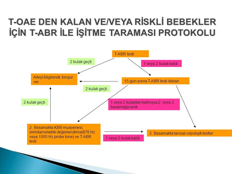 T-OAE DEN KALAN VE/VEYA RİSKLİ BEBEKLER İÇİN T-ABR İLE İŞİTME TARAMASI PROTOKOLU