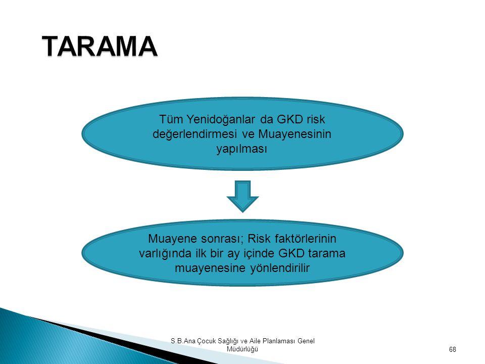 TARAMA Tüm Yenidoğanlar da GKD risk değerlendirmesi ve Muayenesinin yapılması.