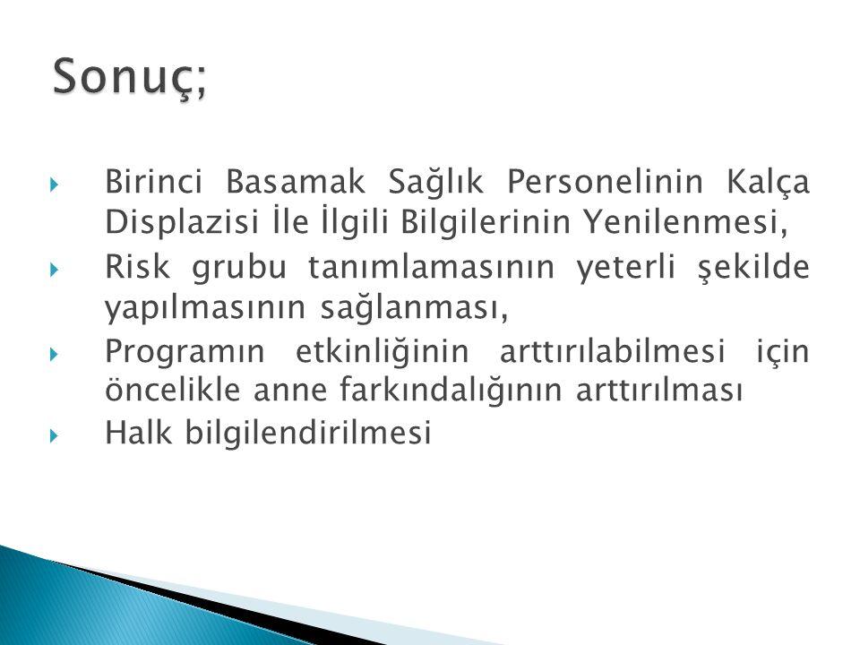 Sonuç; Birinci Basamak Sağlık Personelinin Kalça Displazisi İle İlgili Bilgilerinin Yenilenmesi,