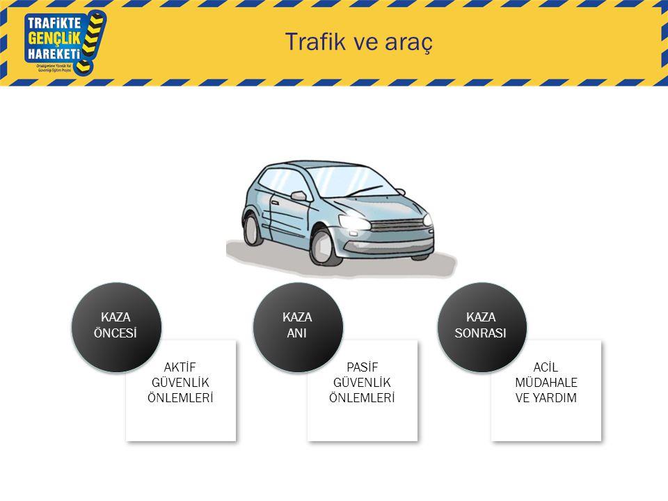 Trafik ve araç KAZA ÖNCESİ KAZA ANI KAZA SONRASI AKTİF GÜVENLİK