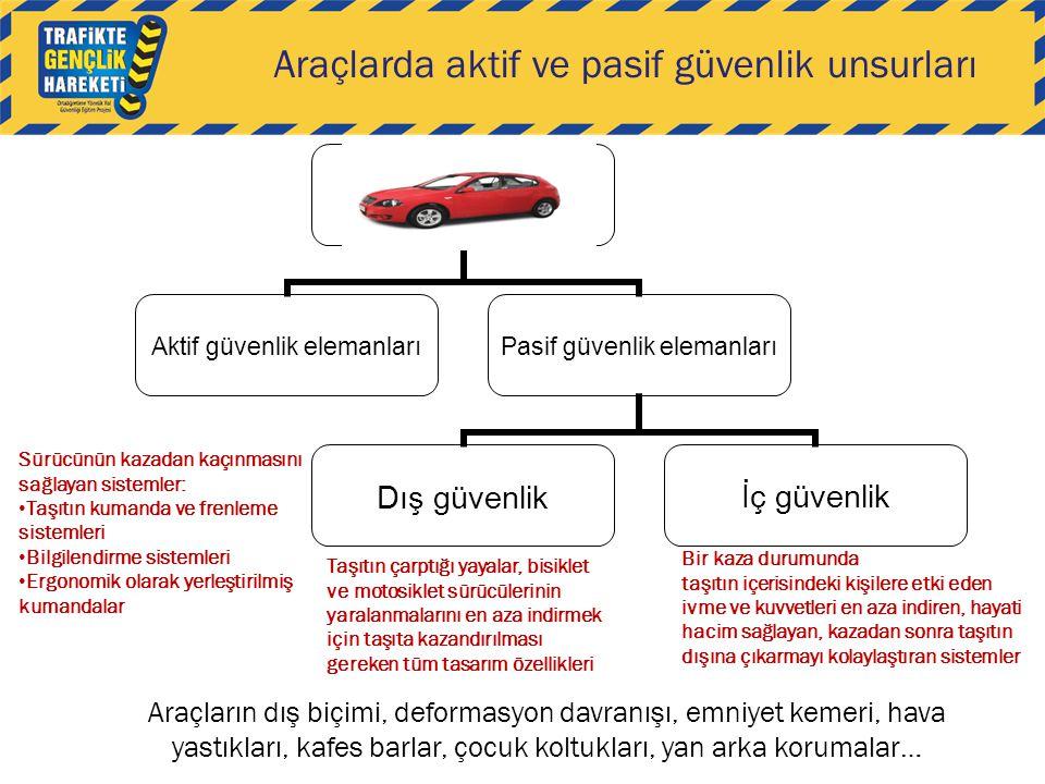 Araçlarda aktif ve pasif güvenlik unsurları