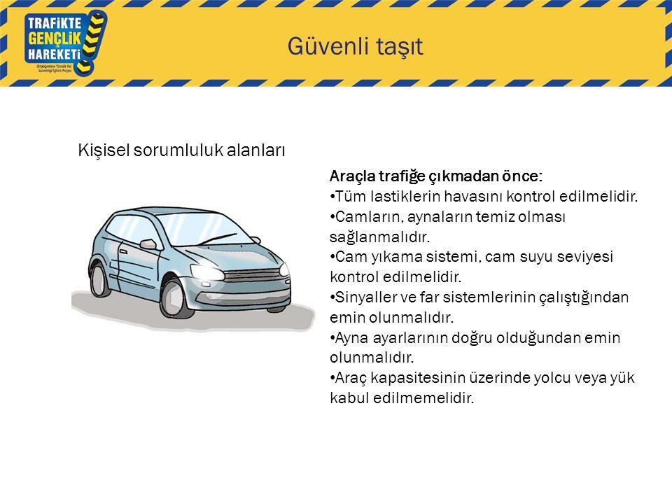 Güvenli taşıt Kişisel sorumluluk alanları