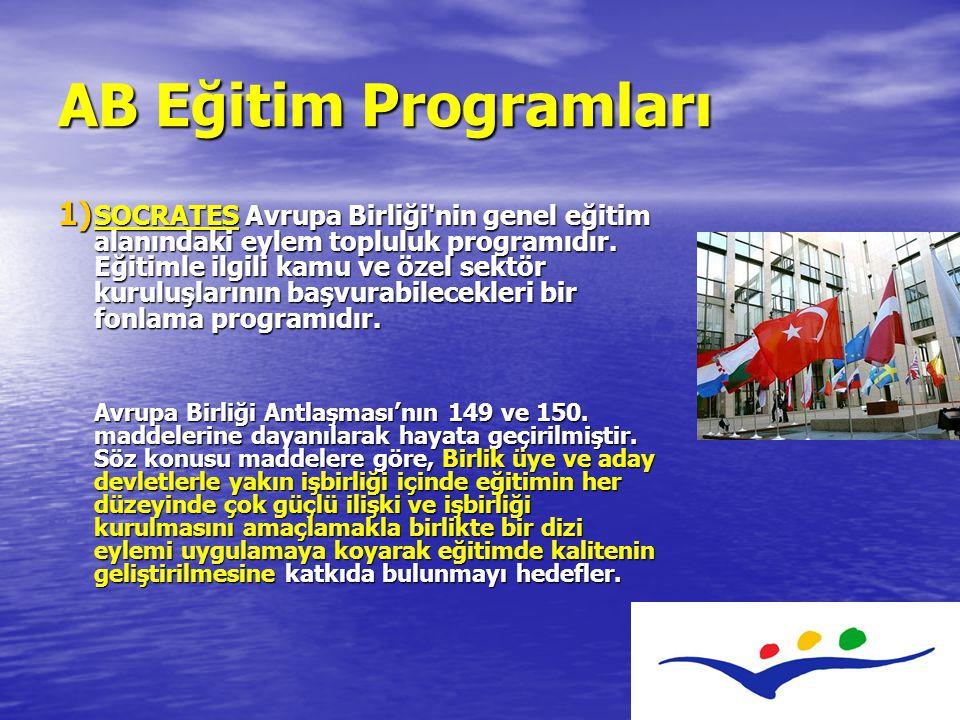 AB Eğitim Programları