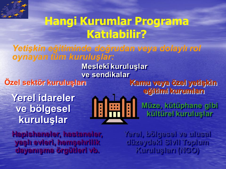 Hangi Kurumlar Programa Katılabilir