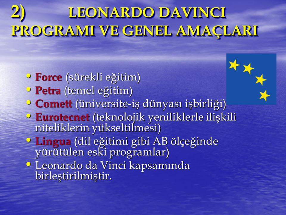 2) LEONARDO DAVINCI PROGRAMI VE GENEL AMAÇLARI