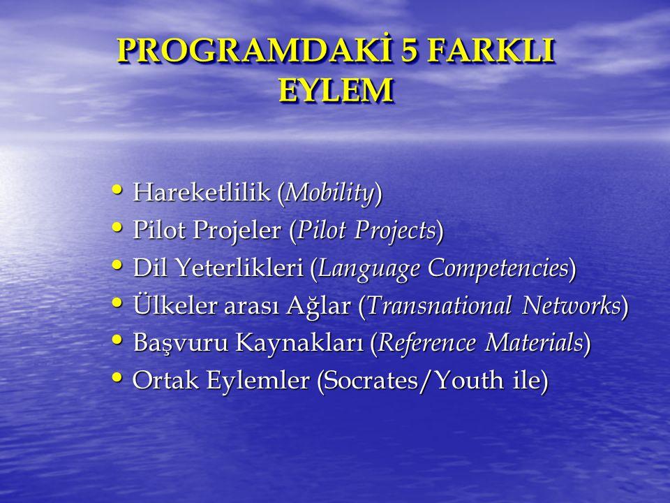 PROGRAMDAKİ 5 FARKLI EYLEM