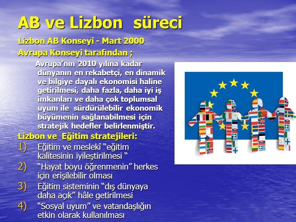 AB ve Lizbon süreci Lizbon AB Konseyi - Mart 2000
