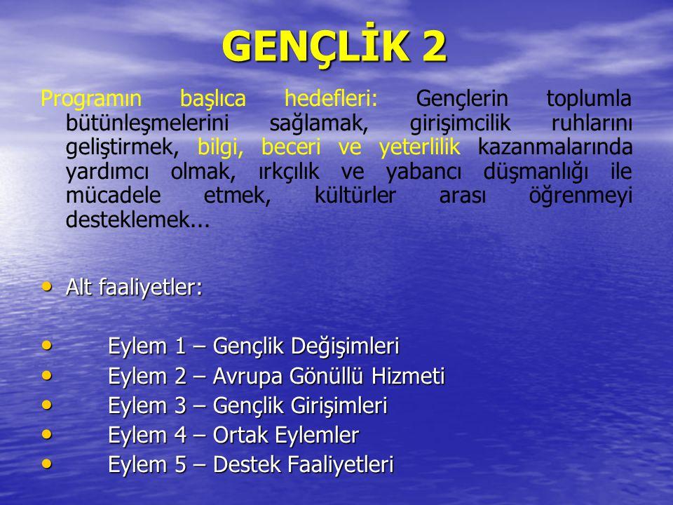 GENÇLİK 2