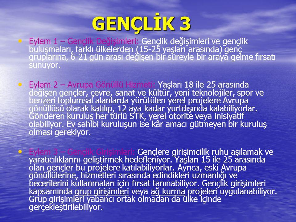 GENÇLİK 3