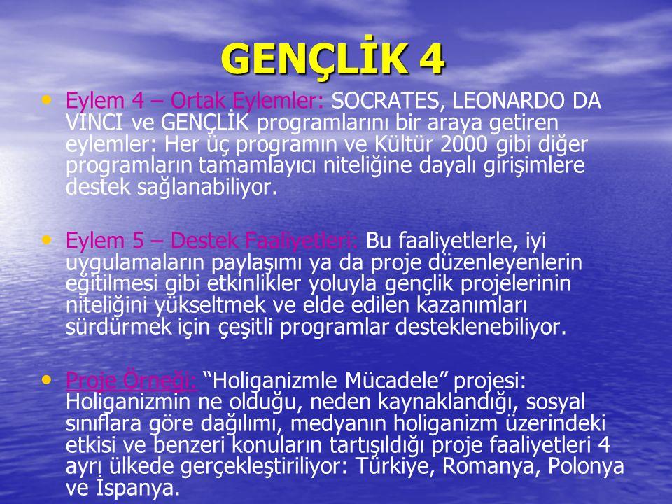 GENÇLİK 4