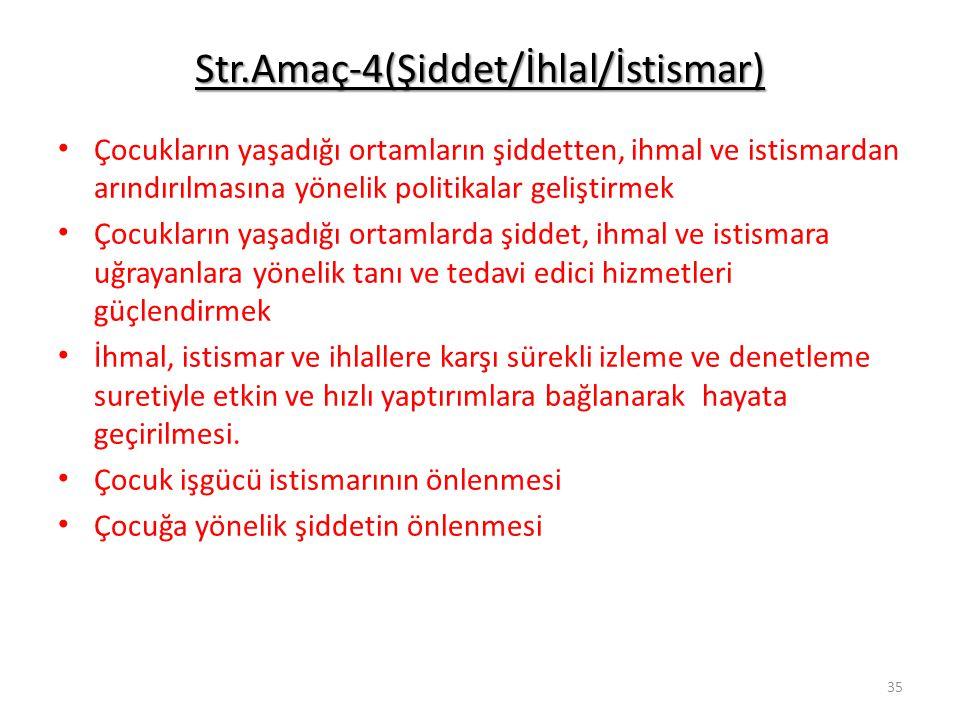 Str.Amaç-4(Şiddet/İhlal/İstismar)