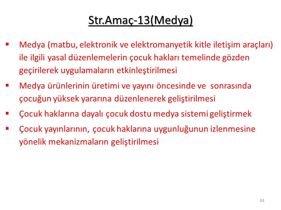 Str.Amaç-13(Medya)