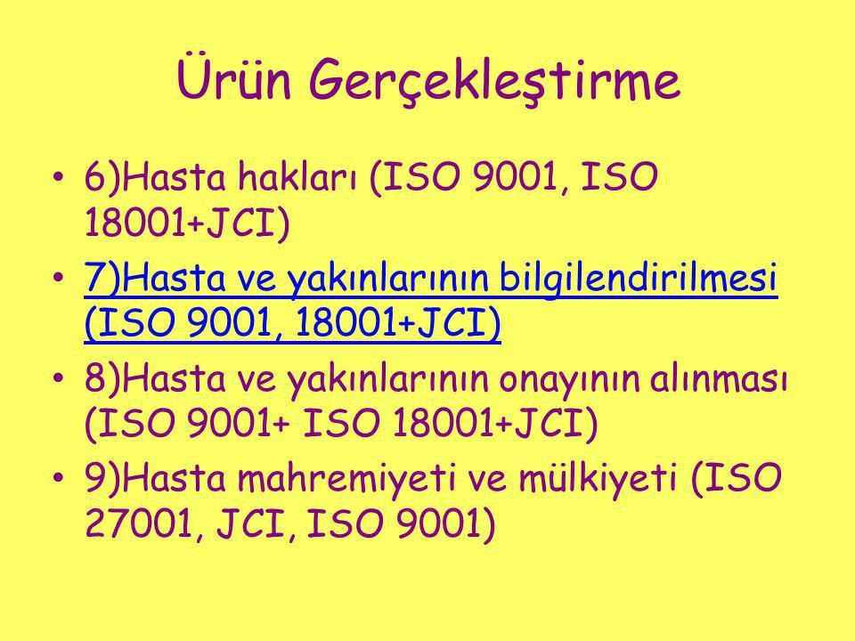 Ürün Gerçekleştirme 6)Hasta hakları (ISO 9001, ISO 18001+JCI)