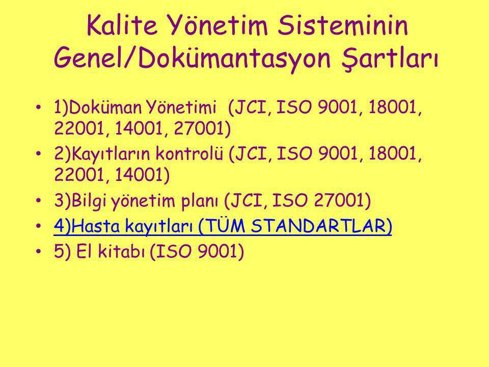 Kalite Yönetim Sisteminin Genel/Dokümantasyon Şartları