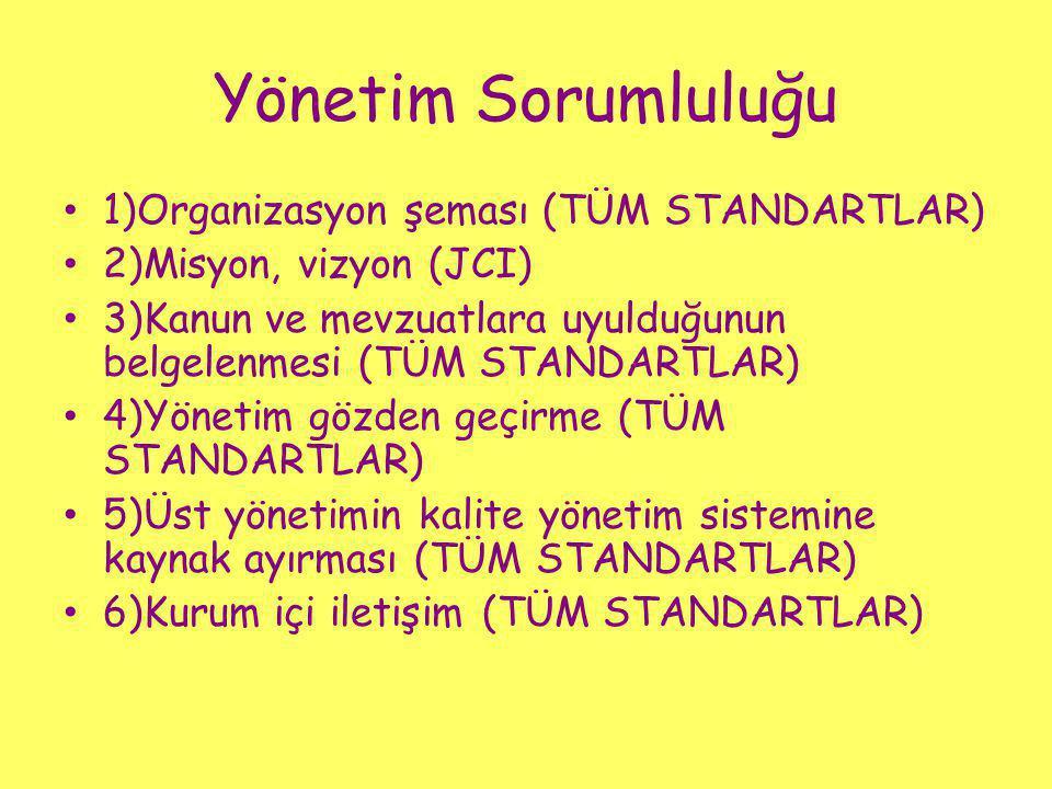 Yönetim Sorumluluğu 1)Organizasyon şeması (TÜM STANDARTLAR)