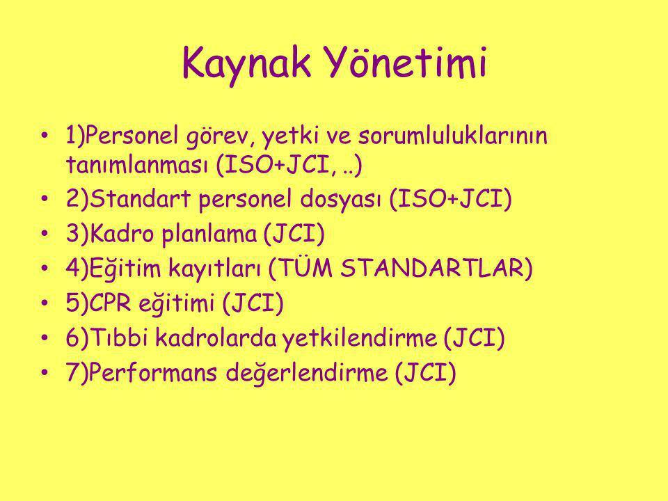 Kaynak Yönetimi 1)Personel görev, yetki ve sorumluluklarının tanımlanması (ISO+JCI, ..) 2)Standart personel dosyası (ISO+JCI)