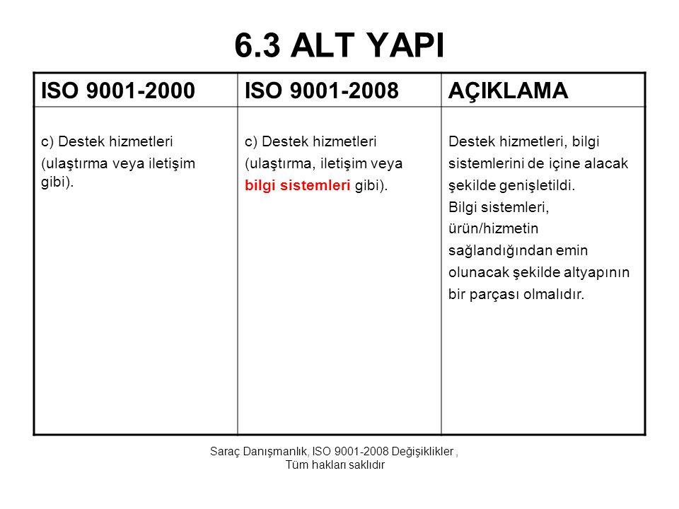 Saraç Danışmanlık, ISO 9001-2008 Değişiklikler ,