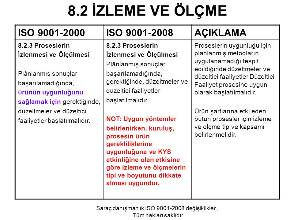 Saraç danışmanlık ISO 9001-2008 değişiklikler ,