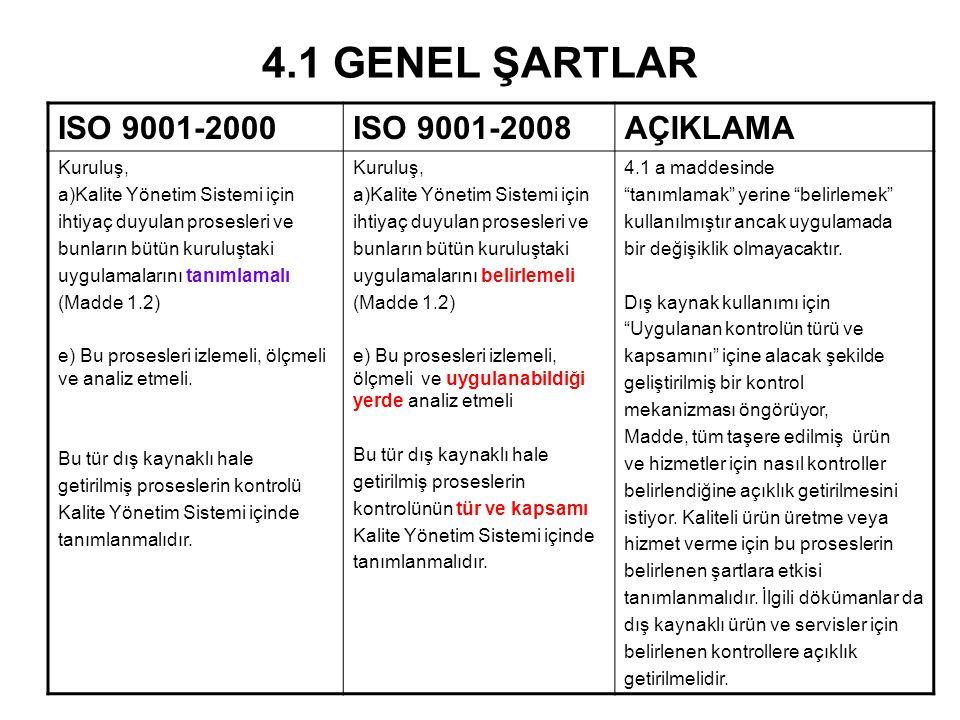 4.1 GENEL ŞARTLAR ISO 9001-2000 ISO 9001-2008 AÇIKLAMA Kuruluş,