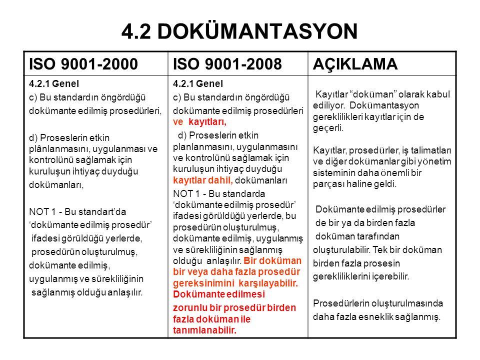 4.2 DOKÜMANTASYON ISO 9001-2000 ISO 9001-2008 AÇIKLAMA 4.2.1 Genel