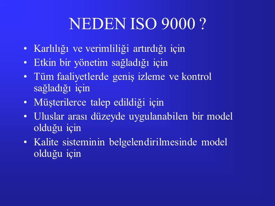 NEDEN ISO 9000 Karlılığı ve verimliliği artırdığı için