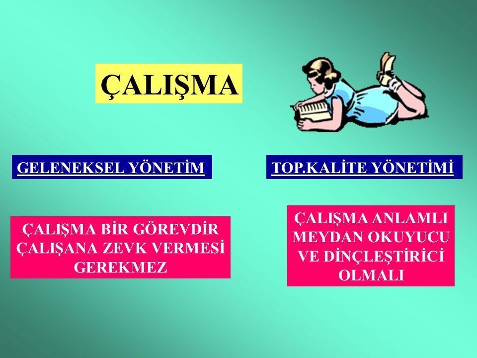ÇALIŞMA GELENEKSEL YÖNETİM TOP.KALİTE YÖNETİMİ ÇALIŞMA ANLAMLI