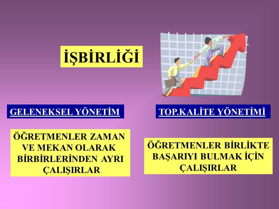 İŞBİRLİĞİ GELENEKSEL YÖNETİM TOP.KALİTE YÖNETİMİ ÖĞRETMENLER ZAMAN