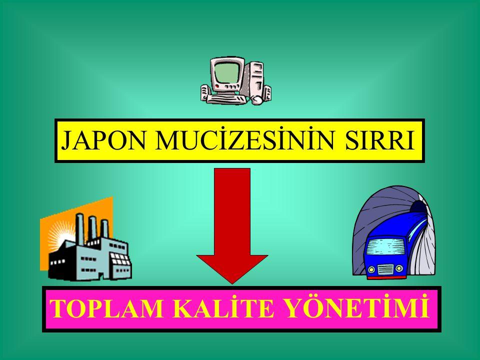 JAPON MUCİZESİNİN SIRRI