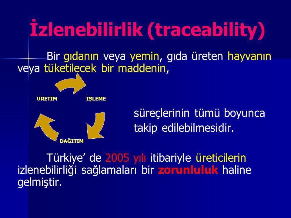 İzlenebilirlik (traceability)