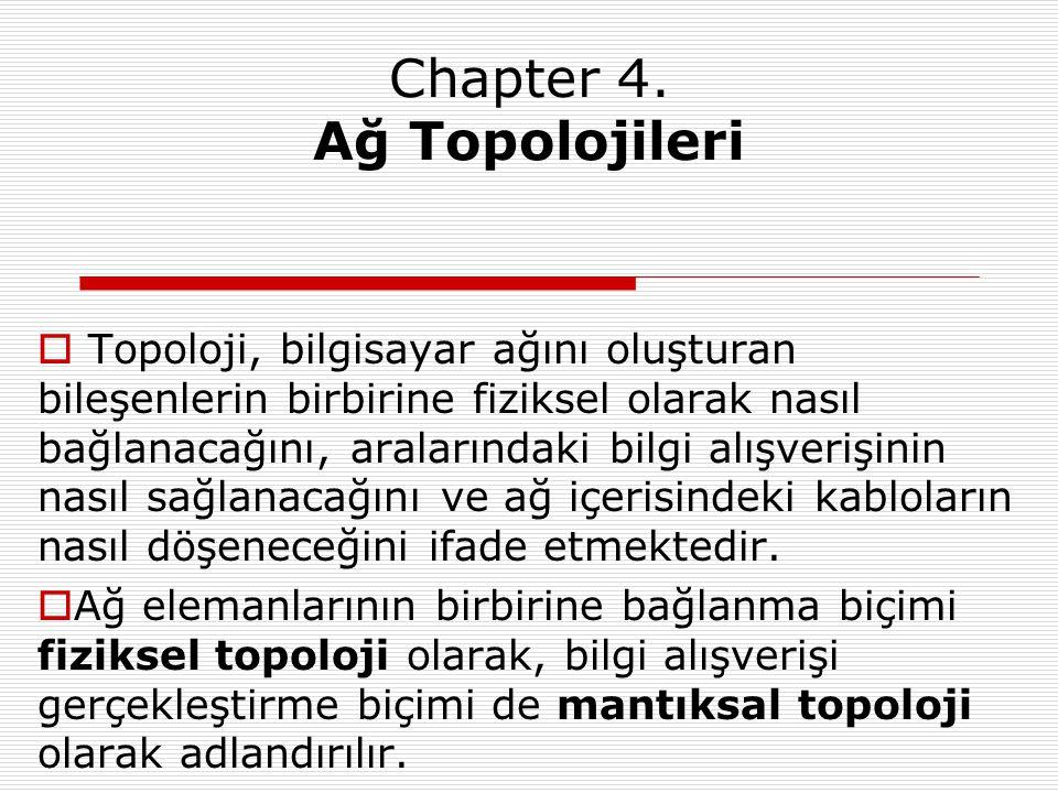 Chapter 4. Ağ Topolojileri