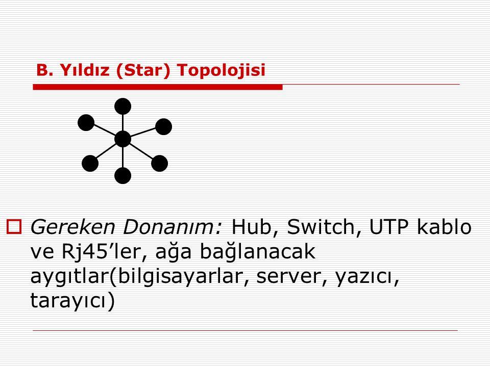 B. Yıldız (Star) Topolojisi