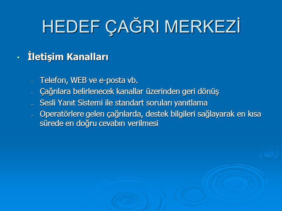 HEDEF ÇAĞRI MERKEZİ İletişim Kanalları Telefon, WEB ve e-posta vb.