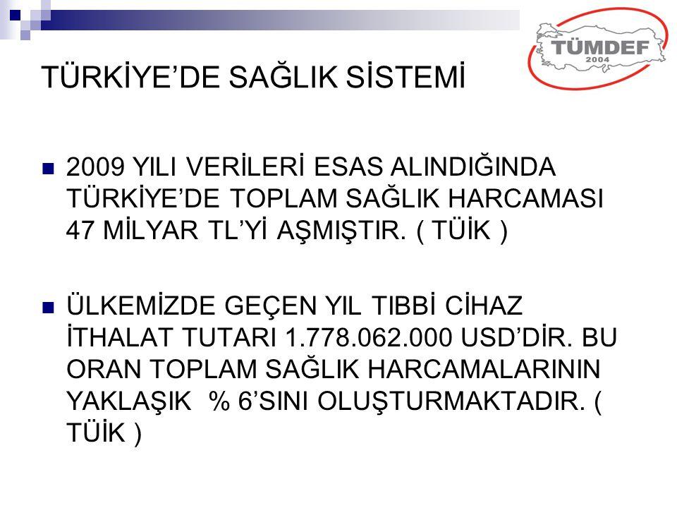 TÜRKİYE'DE SAĞLIK SİSTEMİ