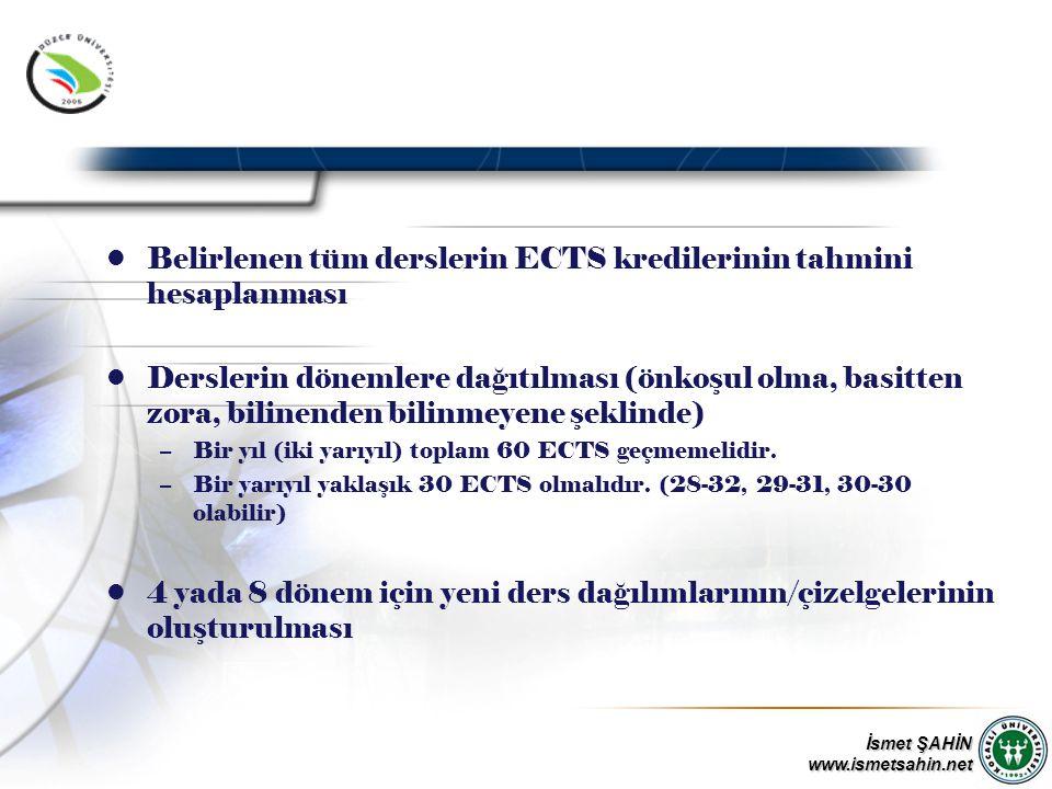 Belirlenen tüm derslerin ECTS kredilerinin tahmini hesaplanması