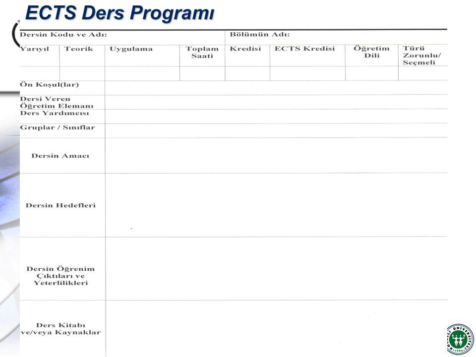 ECTS Ders Programı