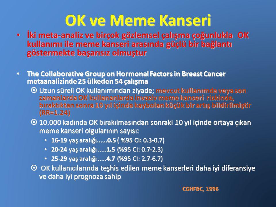 OK ve Meme Kanseri