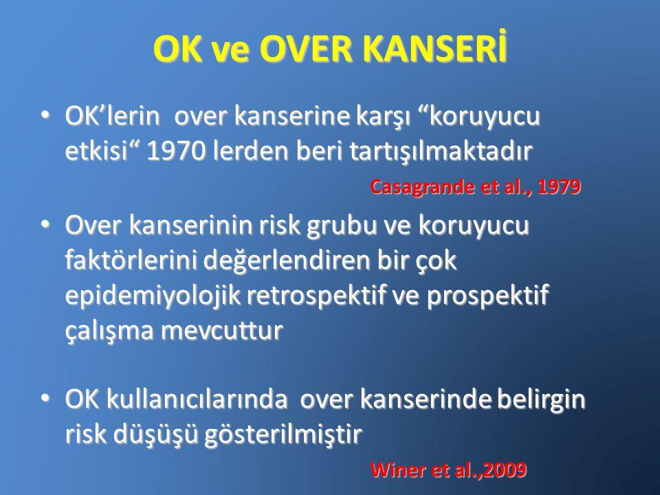 OK ve OVER KANSERİ OK'lerin over kanserine karşı koruyucu etkisi 1970 lerden beri tartışılmaktadır.