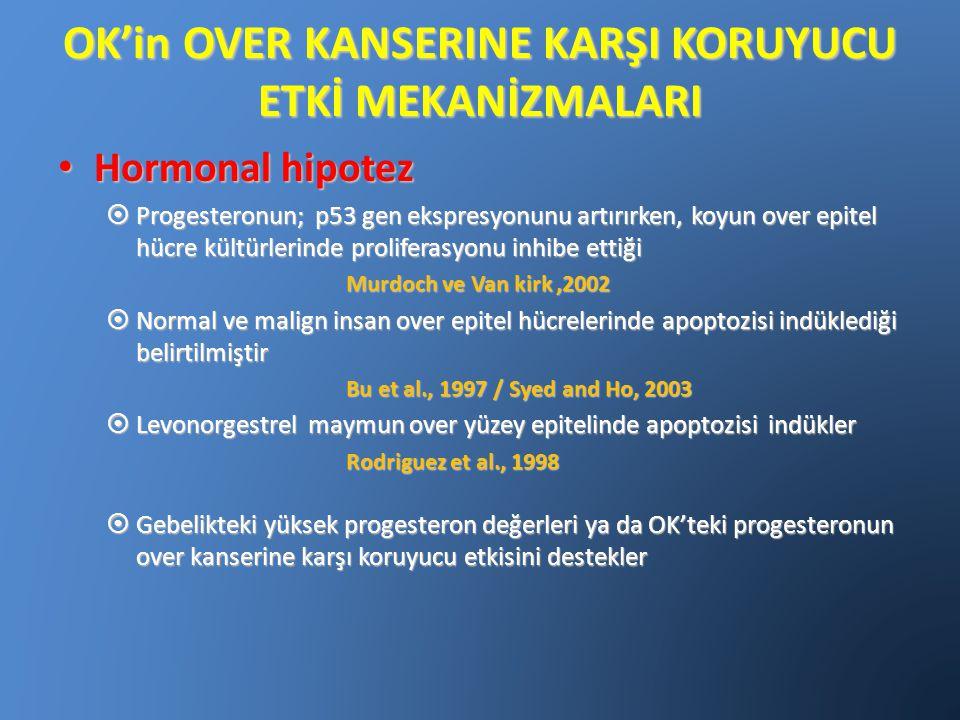 OK'in OVER KANSERINE KARŞI KORUYUCU ETKİ MEKANİZMALARI