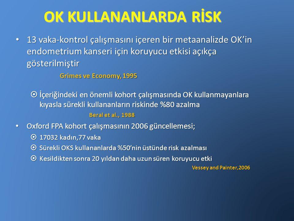 OK KULLANANLARDA RİSK