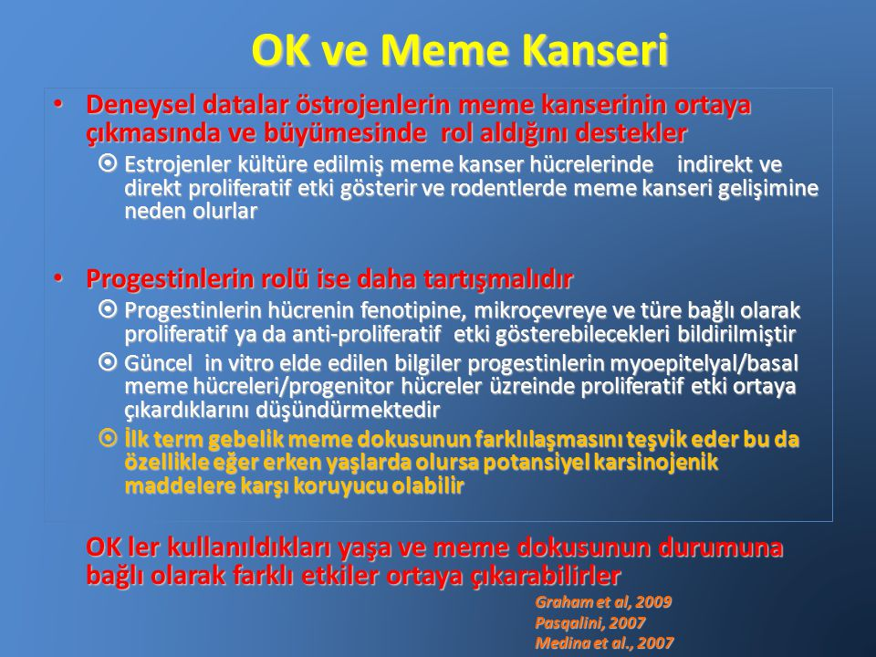 OK ve Meme Kanseri Deneysel datalar östrojenlerin meme kanserinin ortaya çıkmasında ve büyümesinde rol aldığını destekler.