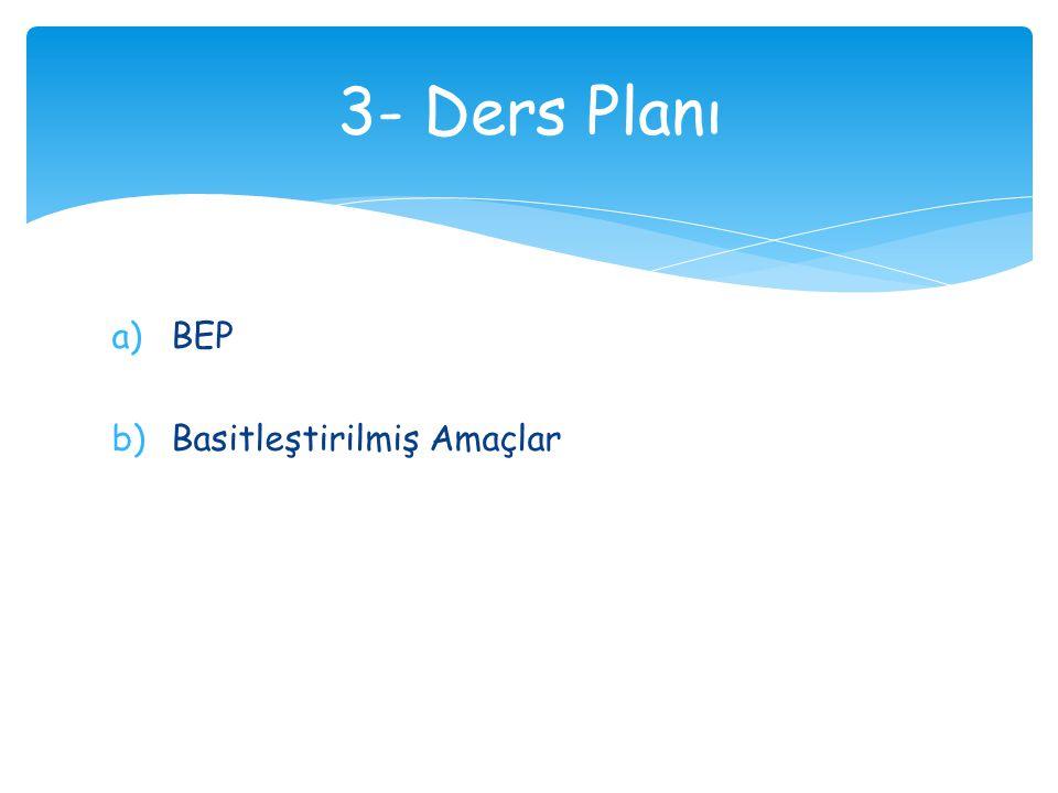 3- Ders Planı BEP Basitleştirilmiş Amaçlar