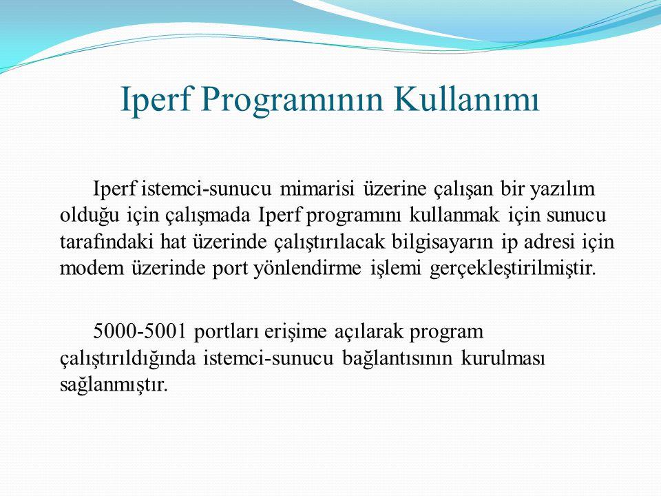 Iperf Programının Kullanımı