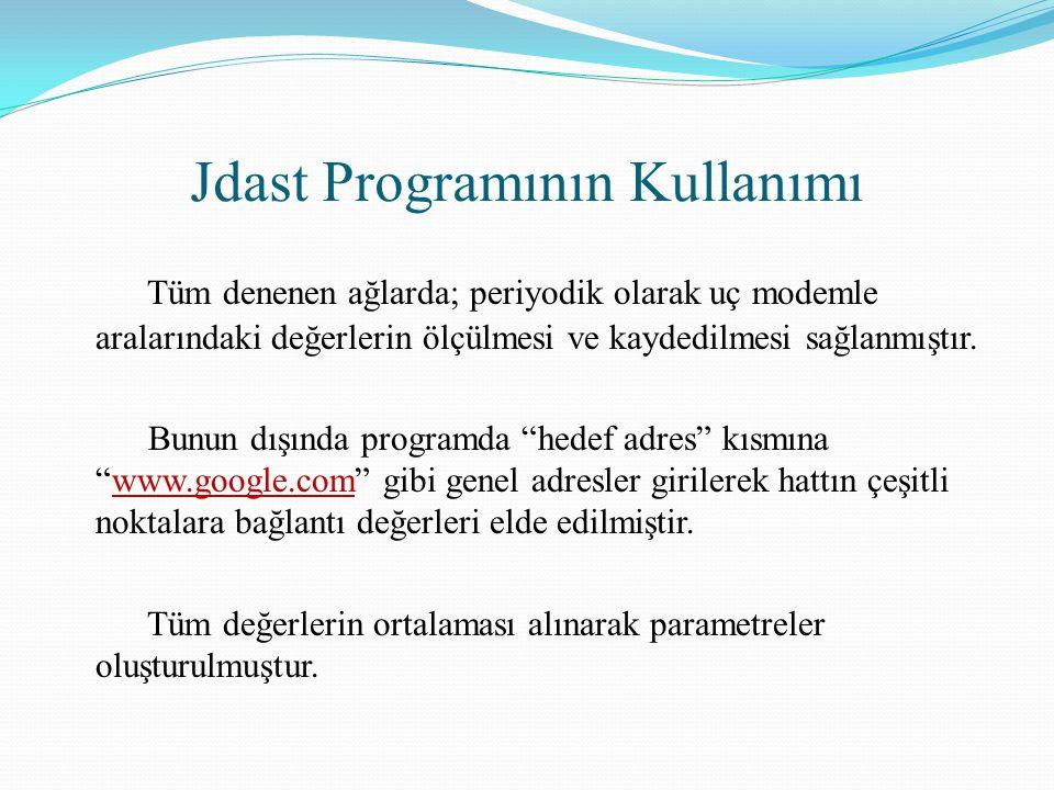 Jdast Programının Kullanımı
