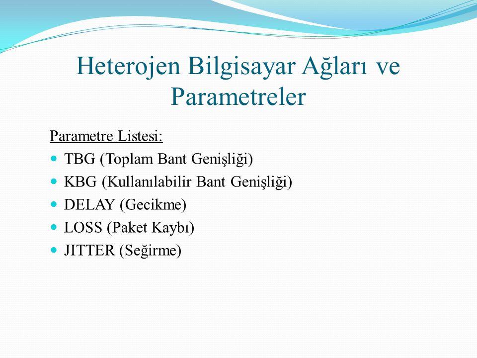 Heterojen Bilgisayar Ağları ve Parametreler