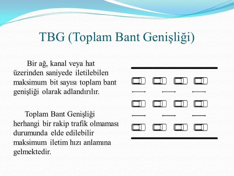 TBG (Toplam Bant Genişliği)