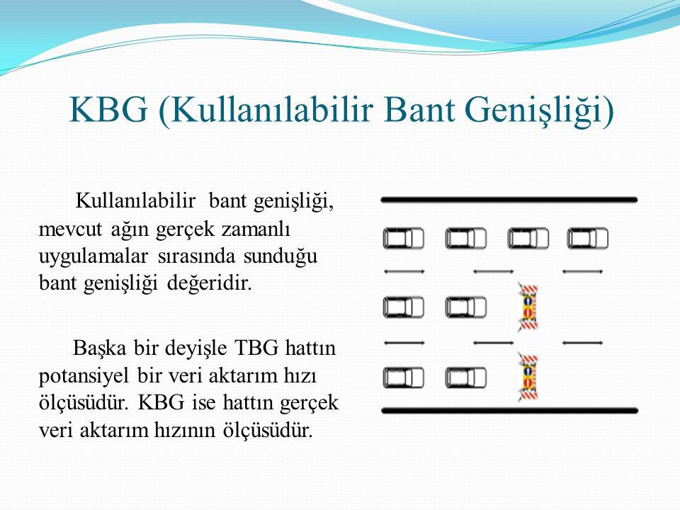 KBG (Kullanılabilir Bant Genişliği)