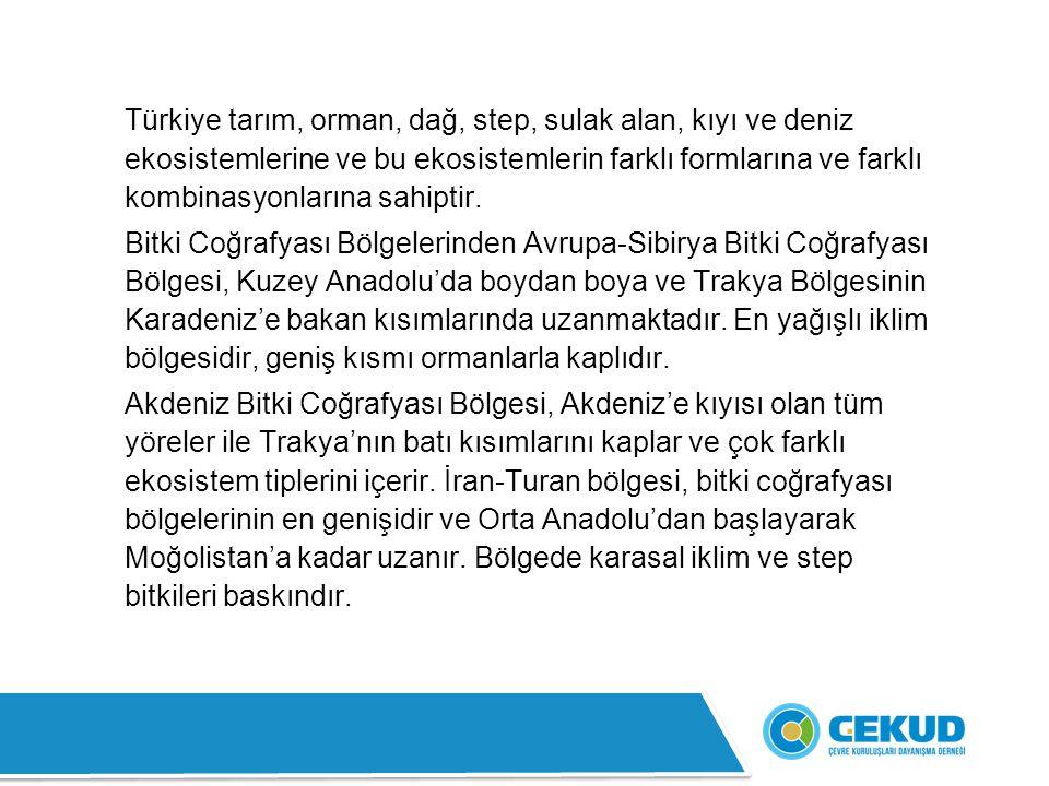 Türkiye tarım, orman, dağ, step, sulak alan, kıyı ve deniz ekosistemlerine ve bu ekosistemlerin farklı formlarına ve farklı kombinasyonlarına sahiptir.