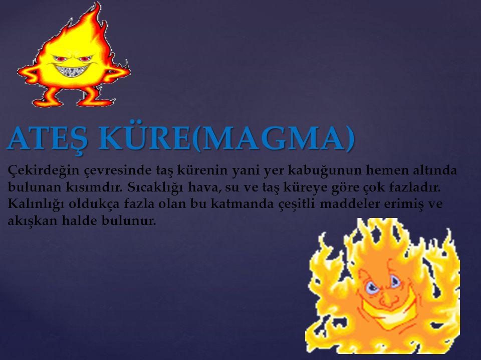 ATEŞ KÜRE(MAGMA)